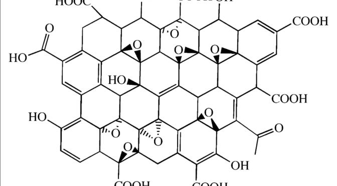 A Dossier on Graphene Oxide